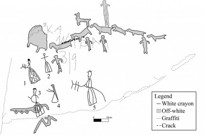 Figure 3. An example of content linked to a QR Code at the Telperion Shelter, South Africa: if, for example, the red QR Code in Figure 2 is scanned, this tracing of the figures in block B appears; figures 1–5 are thought to represent Boer women in crinoline dresses; all other figures are earlier Sotho-Tswana art.